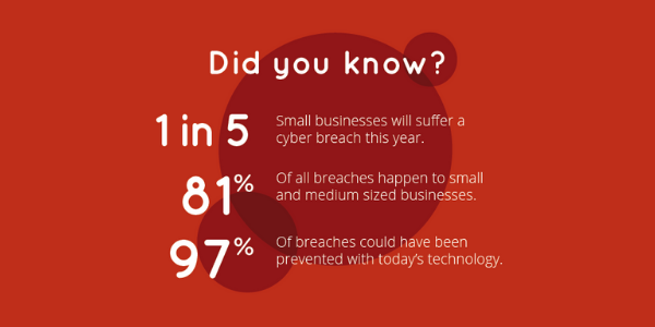 Protect your business from an IT Security Incident